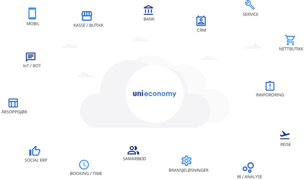 Regnskapsføring med Kemax - UNI Economy skyen